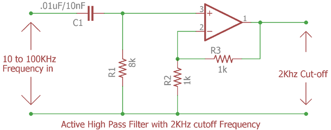 Active High Pass Filter Practical example