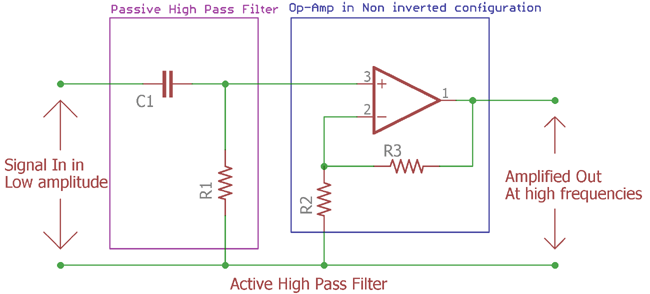 how to build a high pass filter