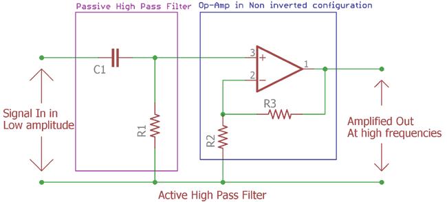 Active High Pass Filter