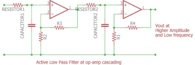 Active Low pass filter at op-amp cascading