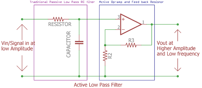 Active Low Pass Filter