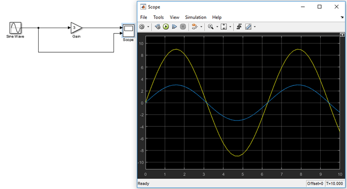 Amplified Signal using Simulink