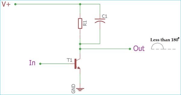 Classes of Power Amplifiers (Class A, B, AB, C, D Amplifiers