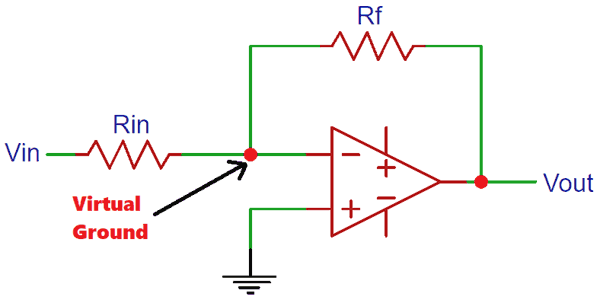 Closed loop Inverting Op amp circuit