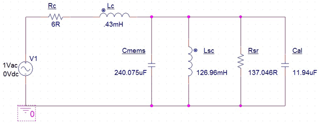 Designing RLC Equivalent Speaker Circuit with Real Data on Pspice