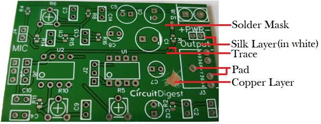 basics of pcbs (what is pcb, types of pcb, pcb materials circuit board components identification teleball electronics