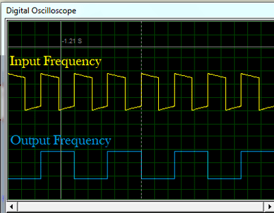 F/2 frequency division using 555 timer IC