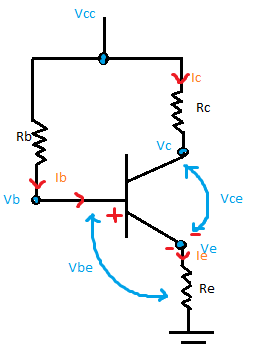 Fixed Biased with Emitter Resistor