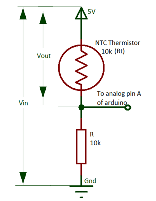 Formation of voltage divider circuit by thermistor and resistor