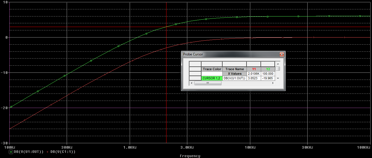 Frequency response curve of practical example