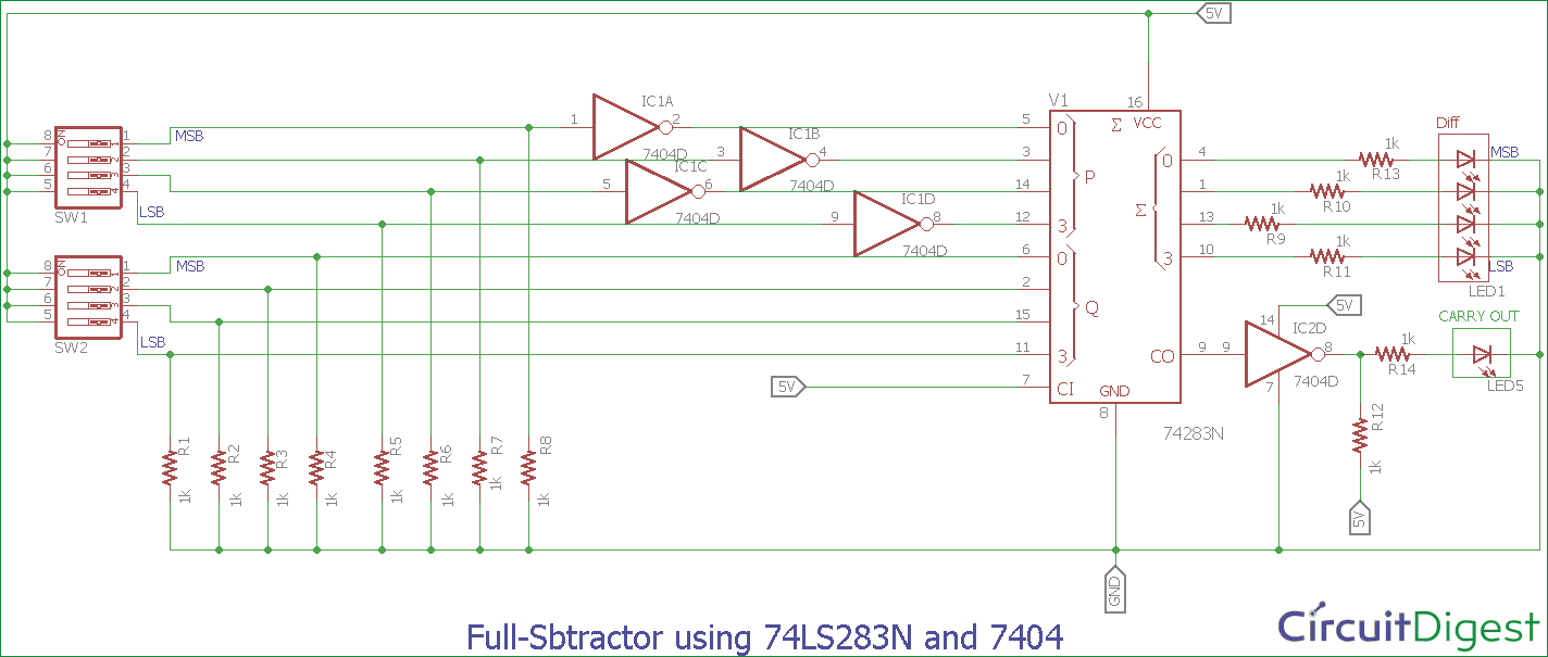full subtractor circuit and its constructionfull subtractor circuit diagram using 74ls283n and 7404
