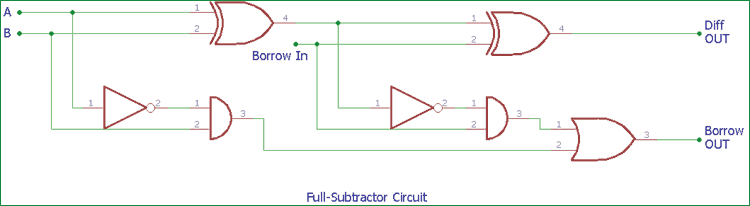 full subtractor circuit and its constructionfull subtractor circuit
