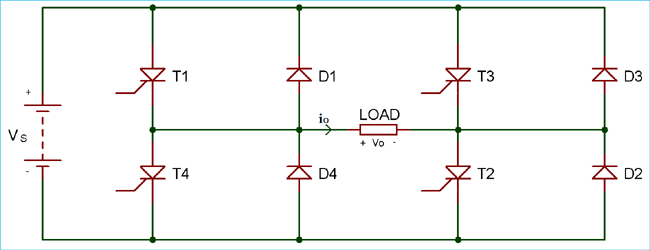 Different Types of Inverters and Their Applications