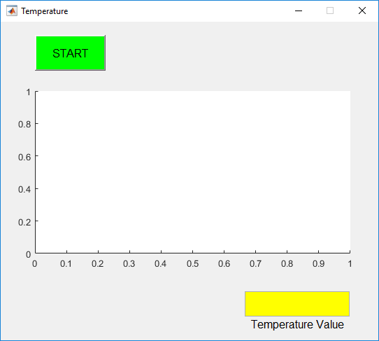 GUI for Plot Graph using MATLAB