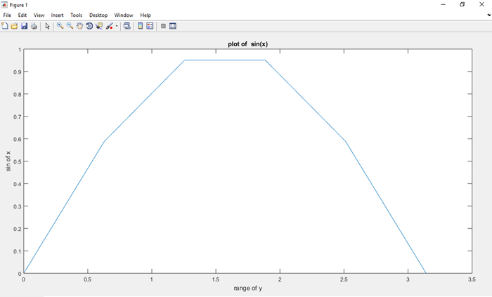 Getting Started With Matlab A Quick Introduction