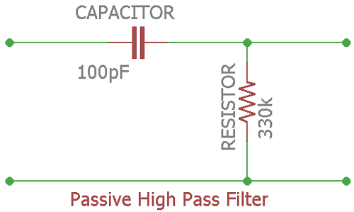 High Pass Filter Example