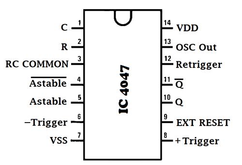 IC 4047 Pinout