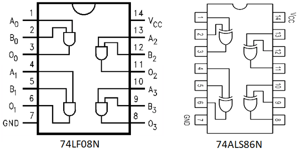 IC 74LS08N and 74ALS86N Pinout
