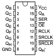 IC SN74HC595N Pin diagram