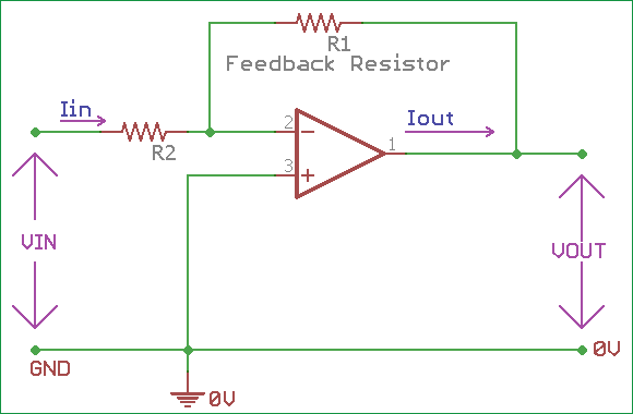 inverting operational amplifier (op amp) circuit design