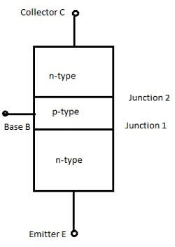 NPN transistor Structure