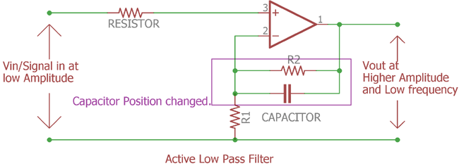 Non inverting Active Low pass Filter
