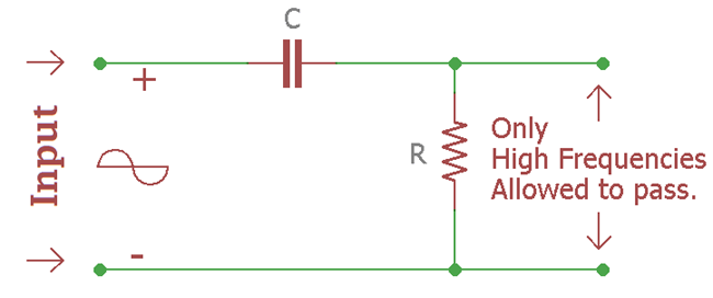 Passive High Pass Filter circuit