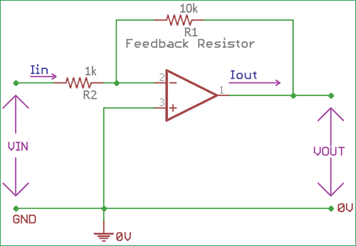 Practical Example of Inverting Amplifier
