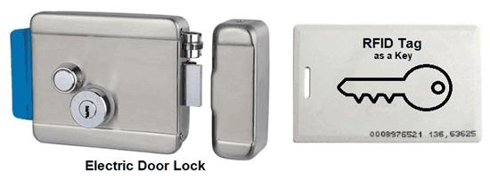Arduino RFID Door Lock Project using Arduino Uno, RFID Reader EM-18