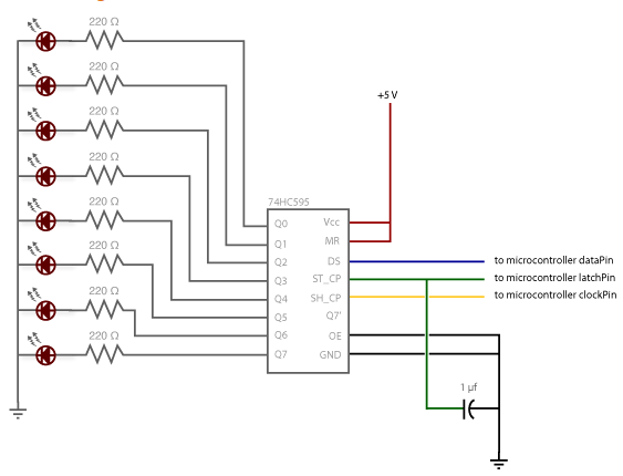 Reducing the required MCU's IO pins using a Shift Register