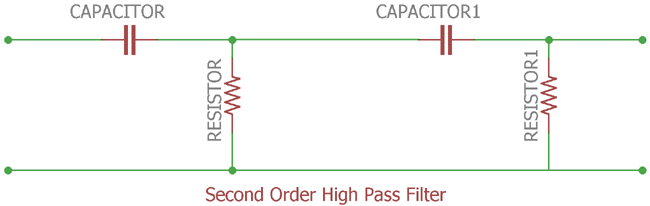 Second order High pass filter