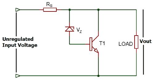 Voltage Regulator Circuits - Linear Voltage Regulator, Zener