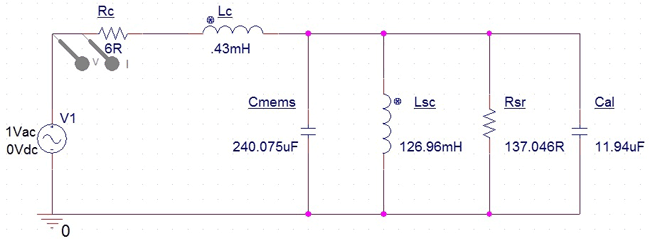 Simulate Speaker with Equivalent RLC Circuit on pspice