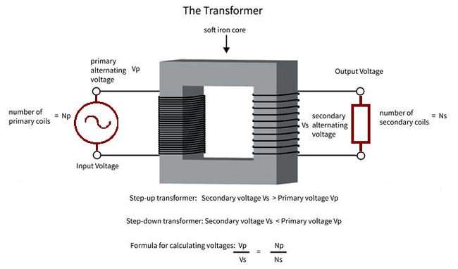 Single Phase Voltage transformer