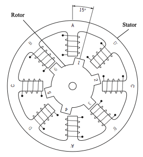 Stepper Motor Internal Structure