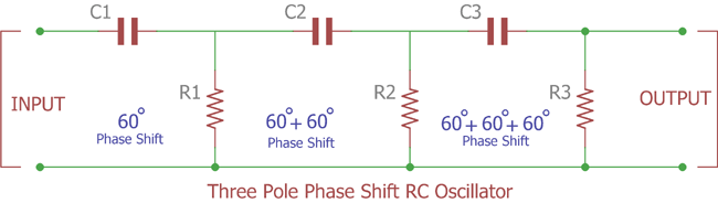 Three pole Phase Shift RC Oscillator