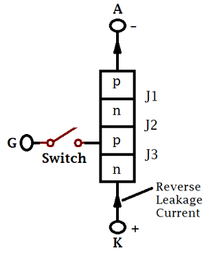 Thyristor reverse blocking mode