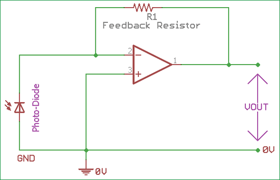 Trans-Impedance Amplifier Circuit
