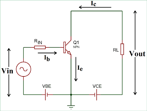 Transistor Common Emitter Configuration