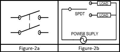 Working and symbol of SPDT Type 2
