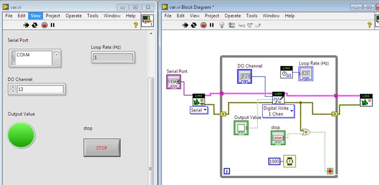 Working simulation of LED Blinking using LabVIEW
