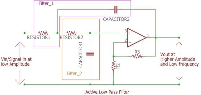second order Active Low Pass Filter