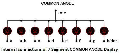 7-Segment Common Anode Display Internal Connection