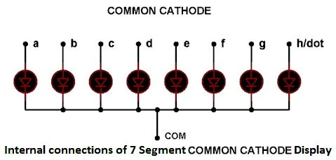 7-Segment Common Cathode Display Internal Connection
