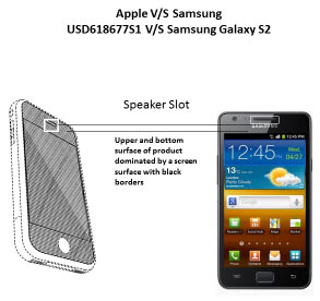 Apple vs Samsung patent case