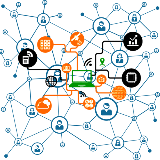 Blockchain for IoT Ecosystem
