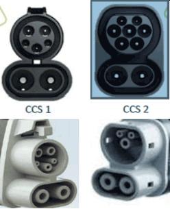 CHAdeMO charger socket