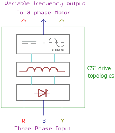 What is Variable Frequency Drive Circuit: Its Operation