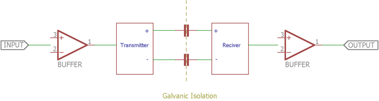 Capacitors as an Isolator