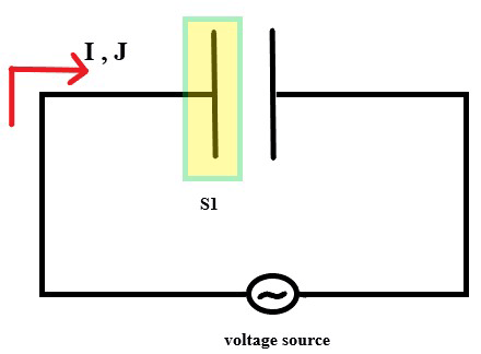 Circuit For Ampere Law